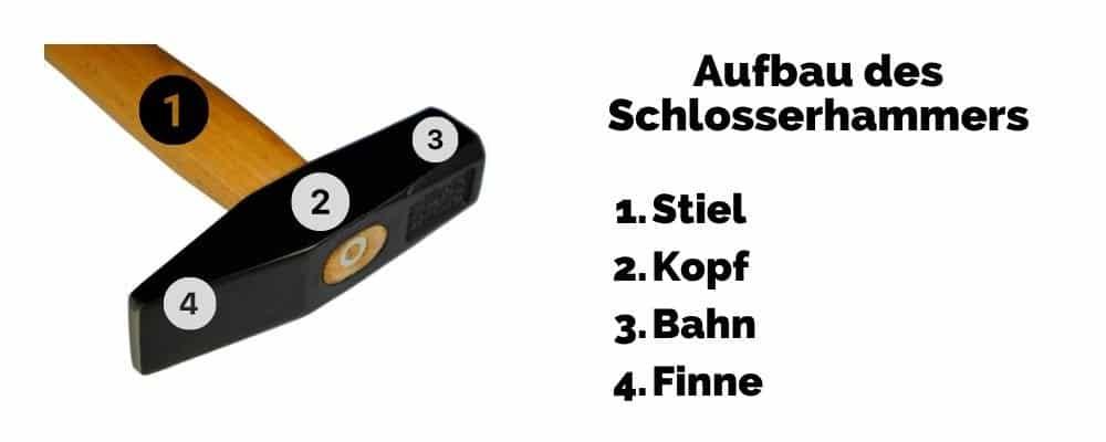 Aufbau des Schlosserhammers