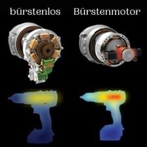 buerstenloser Motor vs. Buerstenmotor